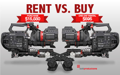 Renting Video Equipment vs Buying